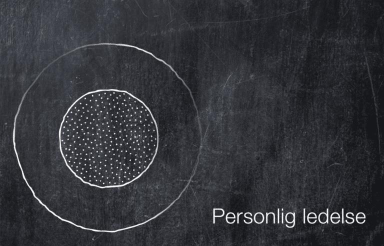 Personlig ledelse